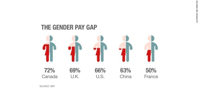 141027150129-gender-gap-infographic-1024x576