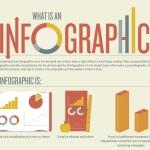 Infográficos Para la Cocina